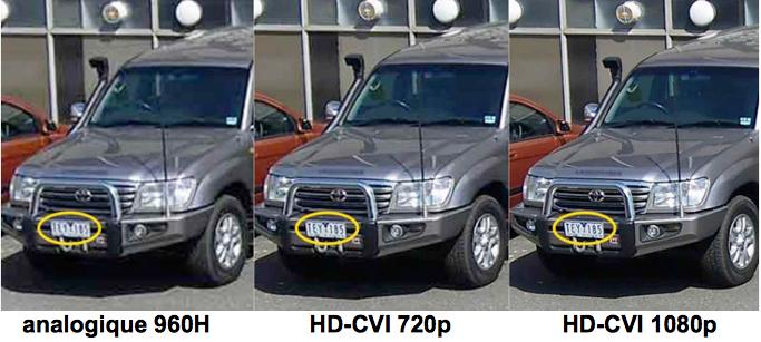 comparatif camera HD 720p, HD 1080p et analogique 960H