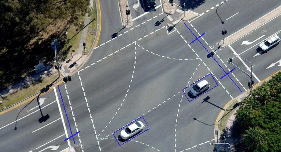Analyse Video Intelligente IVS Dahua - comptage franchissement ligne