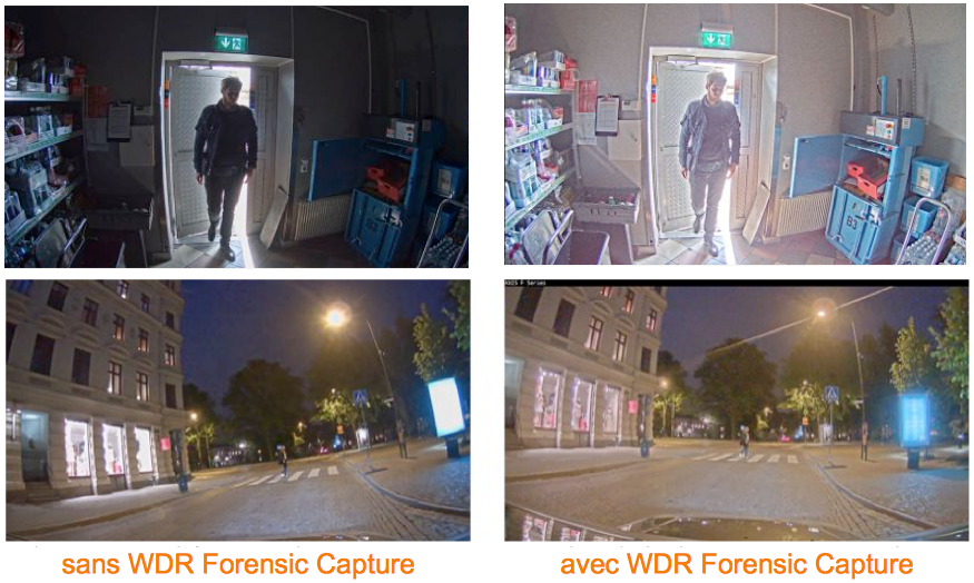 Camera IP Axis M5525-E WDR Forensic Capture