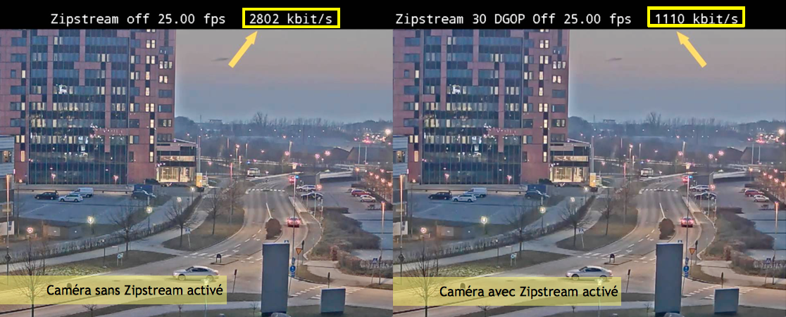 Camera de surveillance IP Axis - Zipstream