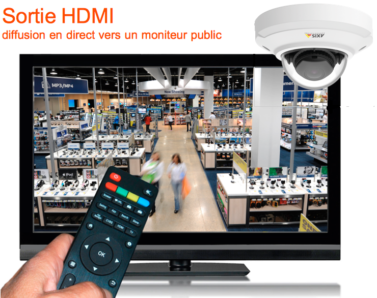 Camera IP Axis prise HDMI vers moniteur