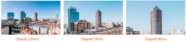 Caméra surveillance objectif varifocal 2,8mm 12mm 50mm