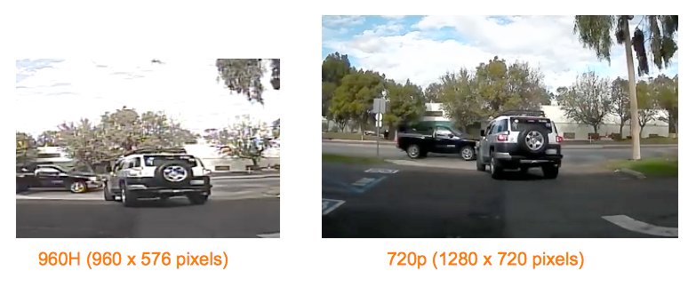 Comparaison video surveillance 960h et HD 720p
