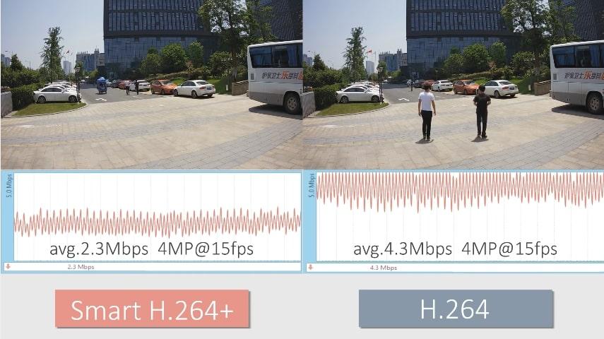 Enregistreur CVR HDCVI H264+