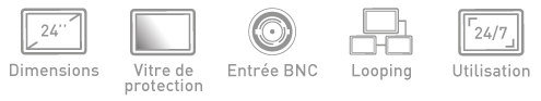 Fonction ecran BNC Ipure MVP24