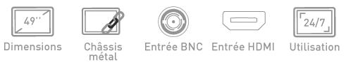 Fonction moniteur BNC Ipure MCM49
