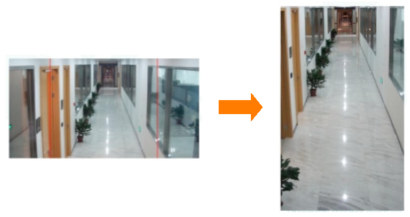 Axis format Corridor