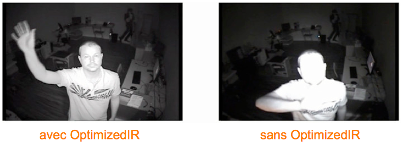 OptimizedIR Axis smart infrarouge