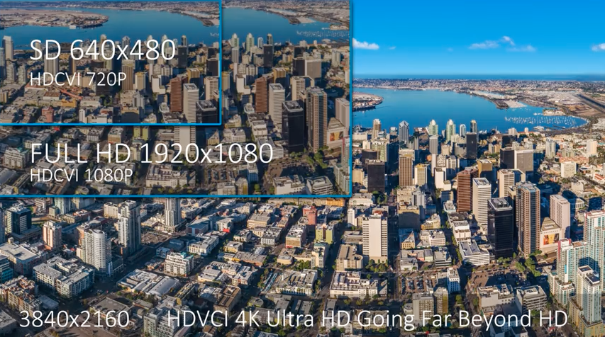 comparaison 4k full HD 1080p 720p
