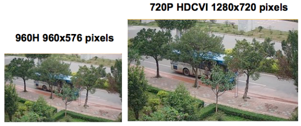 Comparaison camera 960H et camera HD 720p