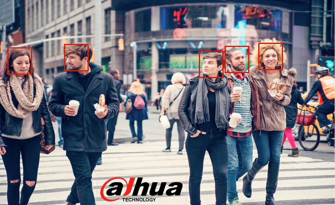 kit video surveillance HDCVI 4K - analyse video intelligente IVS Dahua reconnaissance visage